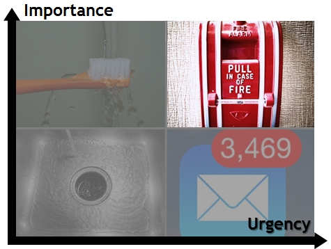 Importance-vs-Urgency-5