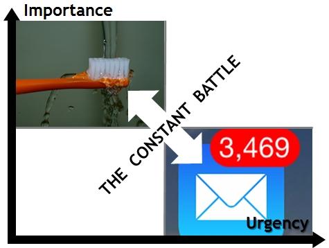 Importance-vs-Urgency-6
