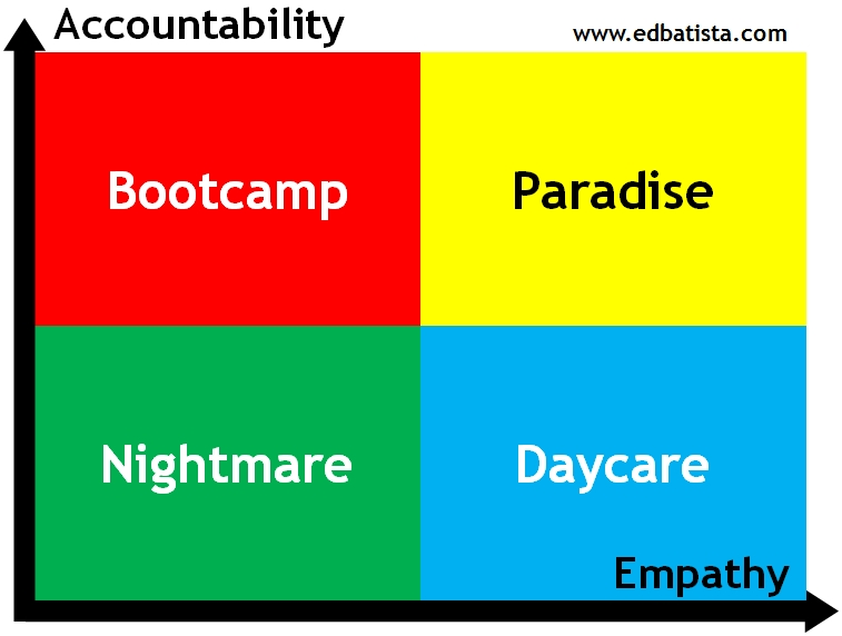 Accountability-vs-Empathy