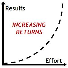 Increasing-Returns