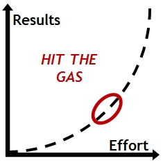 Hit-the-Gas