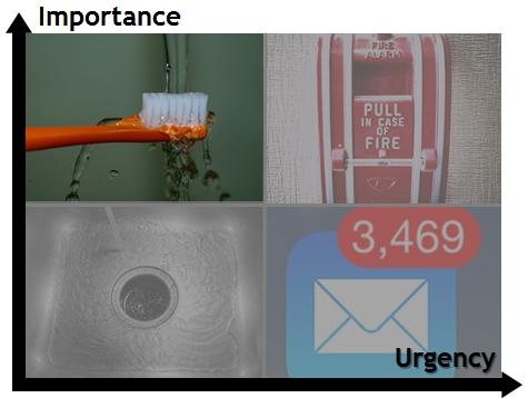 Importance-vs-Urgency-2