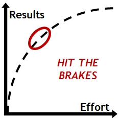 Hit-the-Brakes