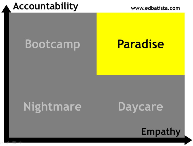 Accountability-and-Empathy-6