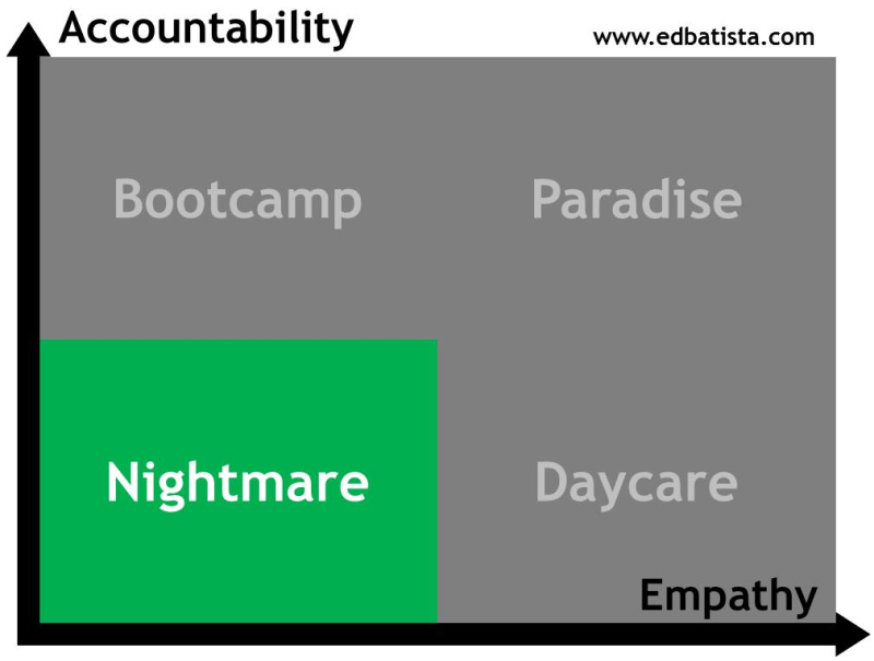 Accountability-and-Empathy-2