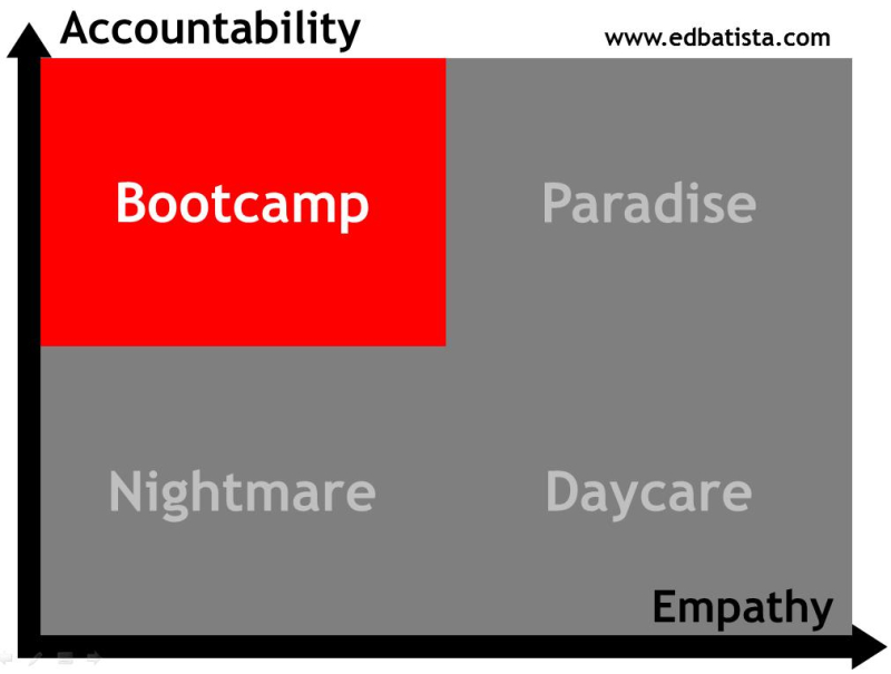 Accountability-and-Empathy-3