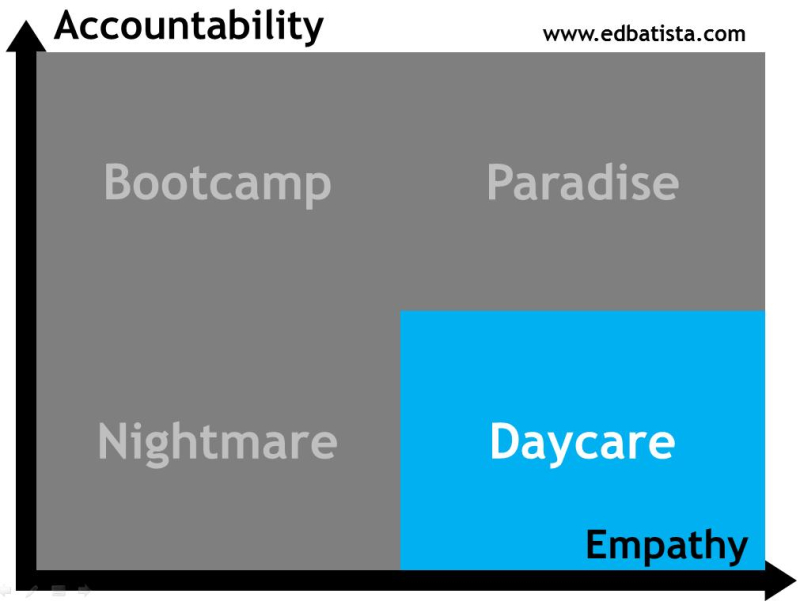 Accountability-and-Empathy-4
