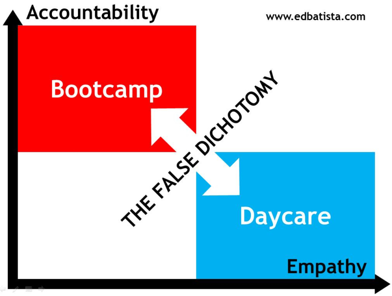 Accountability-and-Empathy-5