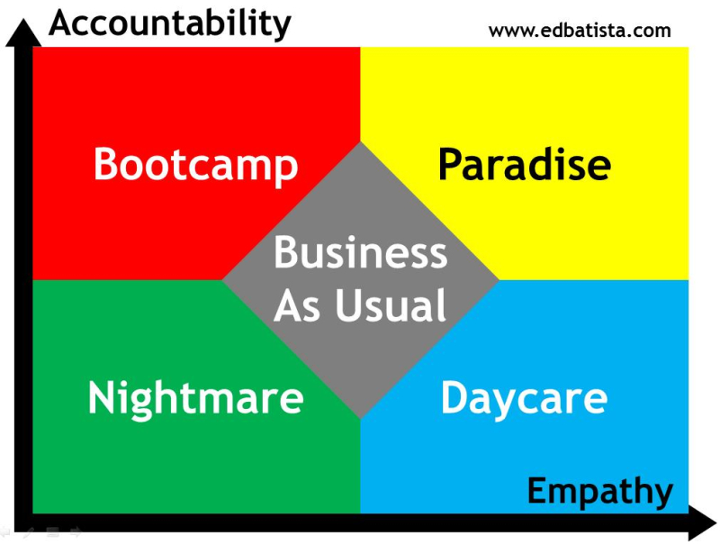 Accountability-and-Empathy-7