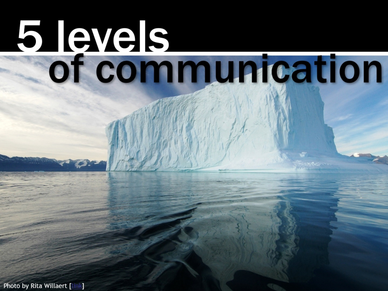 Five-Levels-of-Communication